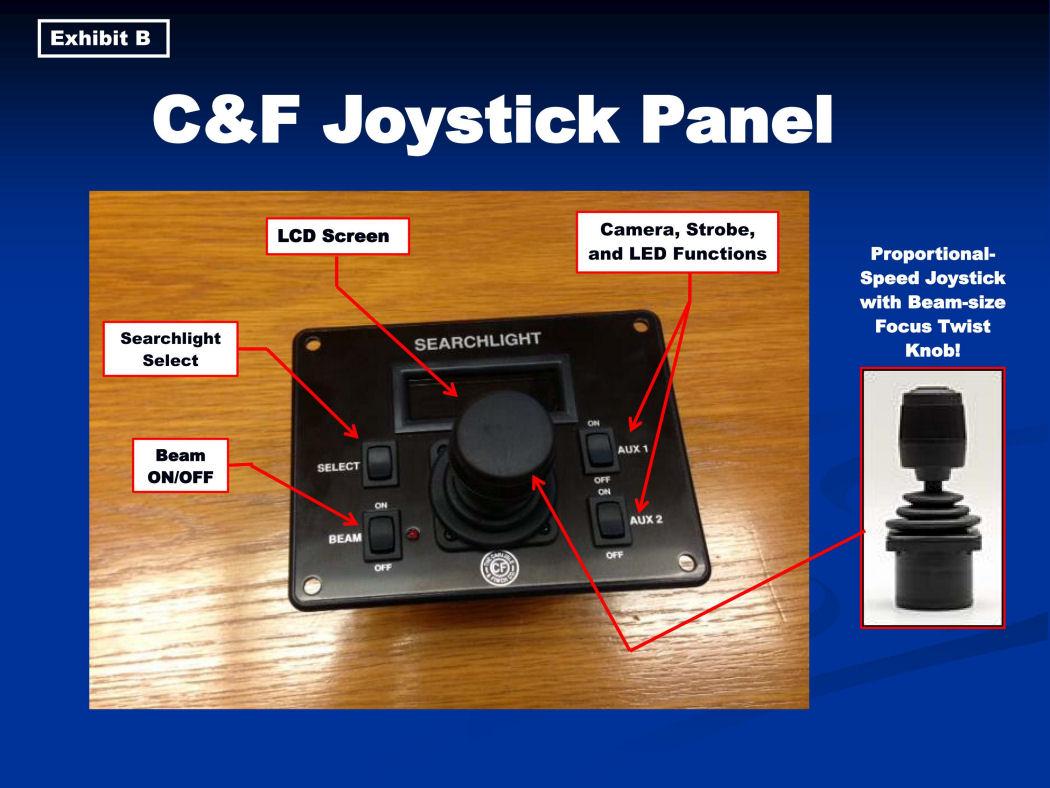 CFx Joystick Panel