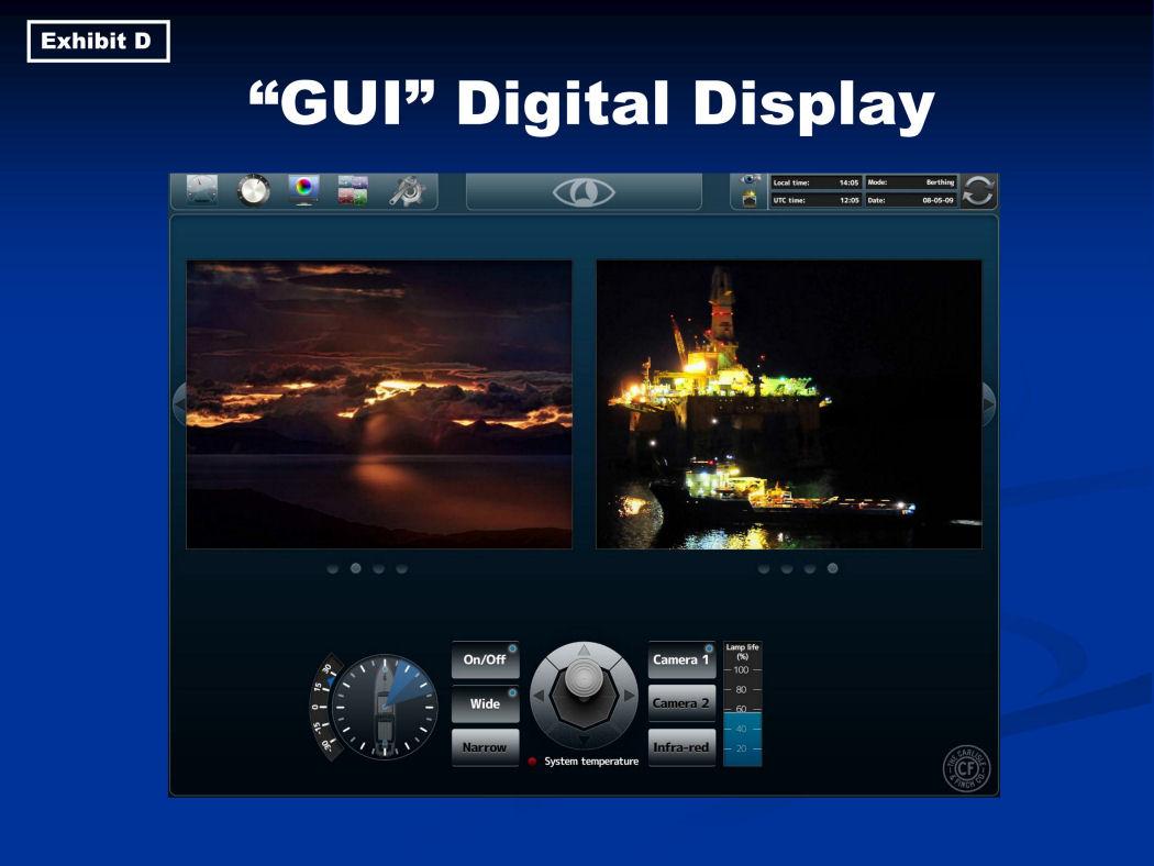 GUI Digital Display